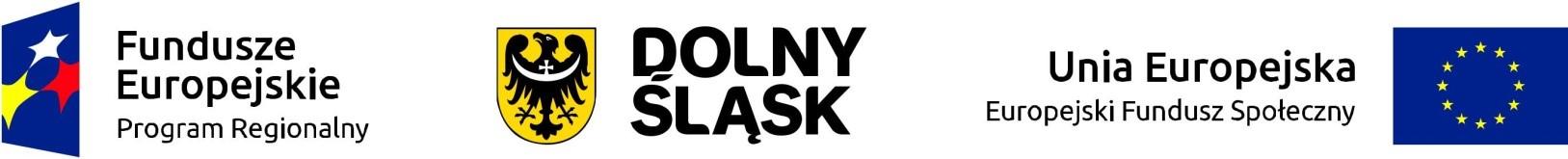 Logotypy projektu Aktywna Integracja